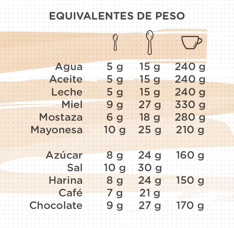 Medidas de cocina_Mesa de trabajo 1 copia 2